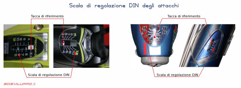 Regolazione scala DIN