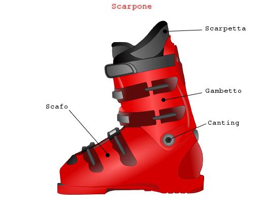 new arrival 2f54f cce30 SCISVILUPPO |Technical ski concept - scarponi